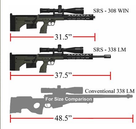 Desert Tech Srs A1 Stealth Recon Scout Rifle